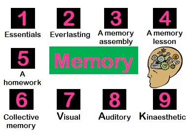 rachelhawkes com memorydeveloping memory skills in language learning